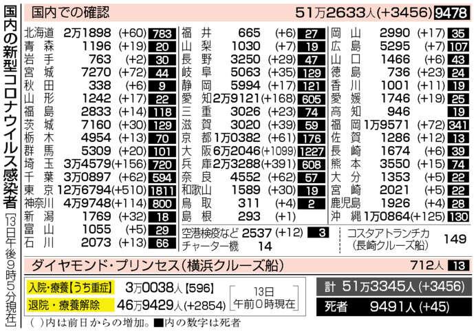f:id:fuwakudejokyo:20210415165250j:plain