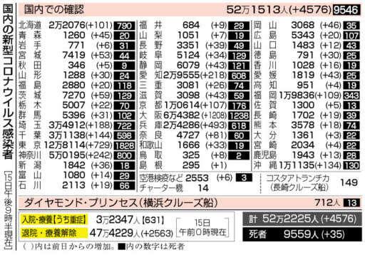 f:id:fuwakudejokyo:20210416094508j:plain