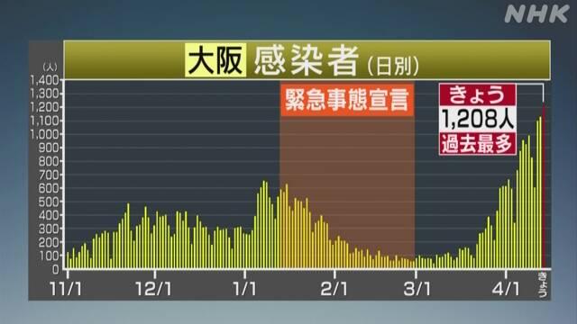 f:id:fuwakudejokyo:20210416094553j:plain