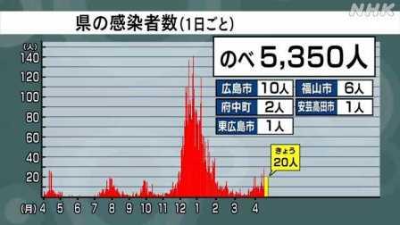 f:id:fuwakudejokyo:20210416095836j:plain