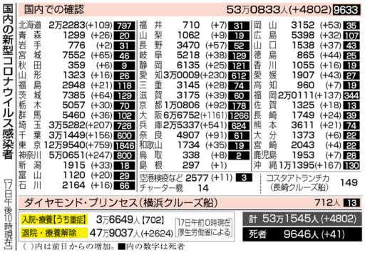 f:id:fuwakudejokyo:20210418084825j:plain