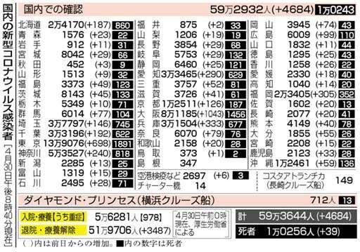 f:id:fuwakudejokyo:20210501083606j:plain