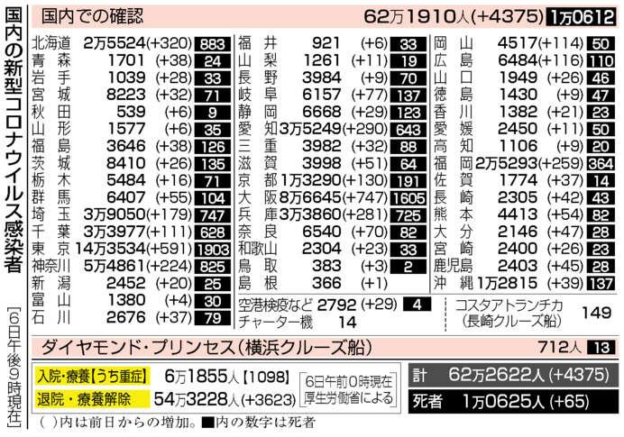 f:id:fuwakudejokyo:20210507175632j:plain