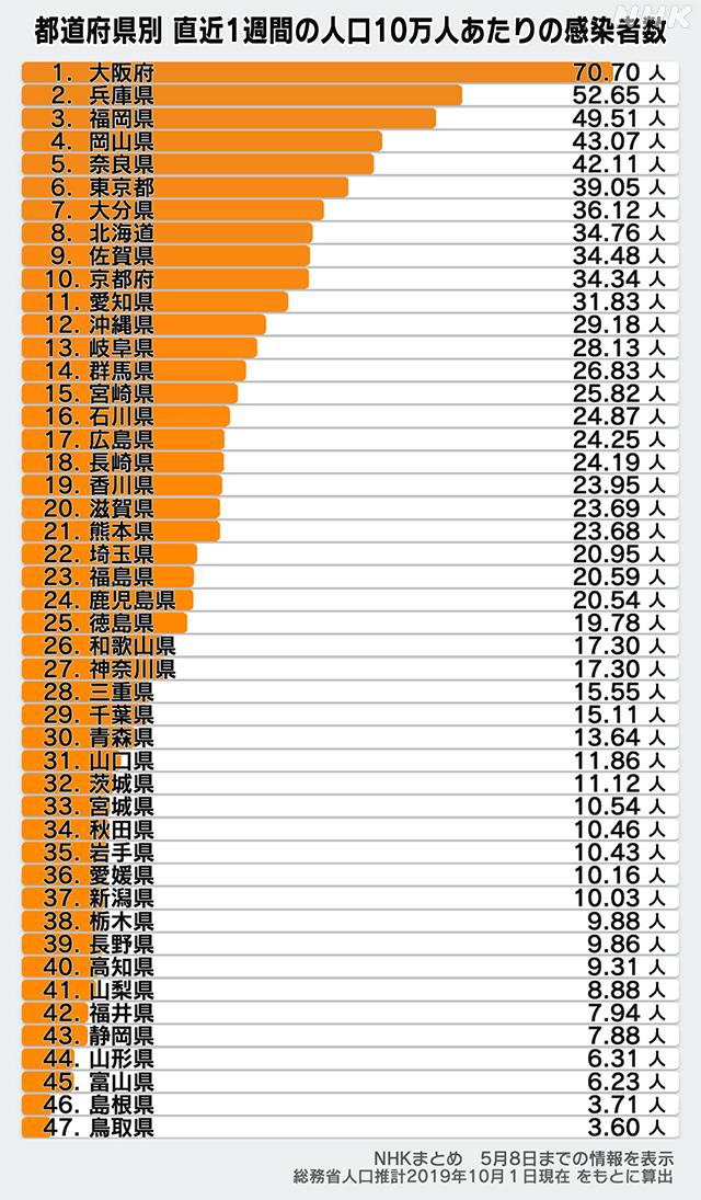 f:id:fuwakudejokyo:20210509091145j:plain