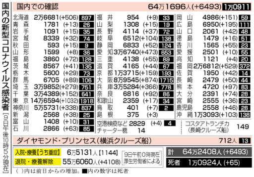 f:id:fuwakudejokyo:20210510082121j:plain