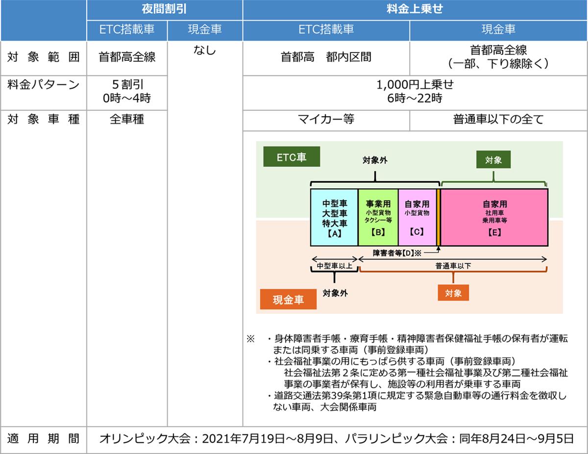 f:id:fuwakudejokyo:20210511174923p:plain