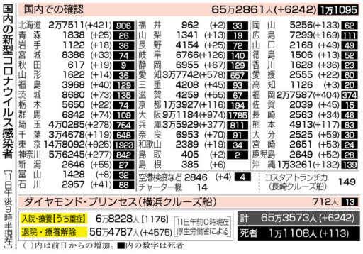 f:id:fuwakudejokyo:20210512092547j:plain