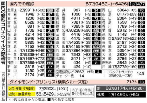 f:id:fuwakudejokyo:20210516085333j:plain