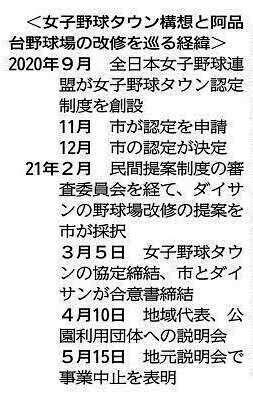 f:id:fuwakudejokyo:20210518230404j:plain