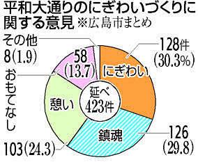 f:id:fuwakudejokyo:20210526080604j:plain