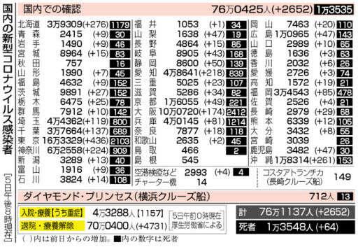 f:id:fuwakudejokyo:20210606081605j:plain