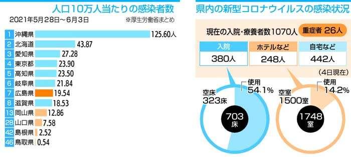 f:id:fuwakudejokyo:20210606081615j:plain