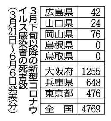f:id:fuwakudejokyo:20210608083250j:plain