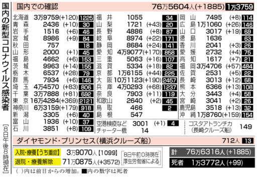 f:id:fuwakudejokyo:20210609085159j:plain