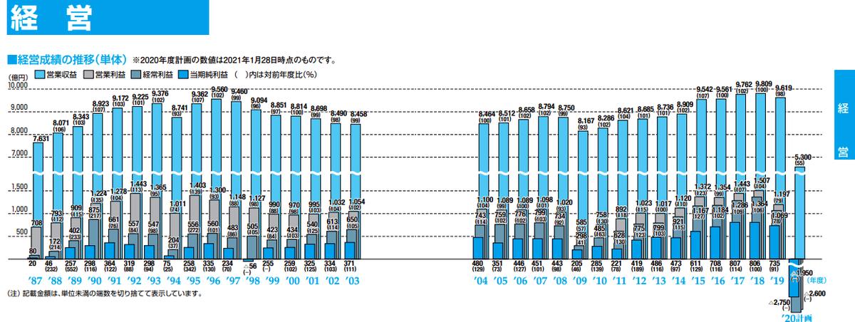 f:id:fuwakudejokyo:20210609105440j:plain