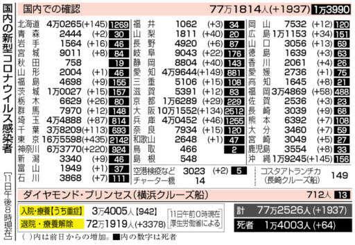f:id:fuwakudejokyo:20210612100016j:plain