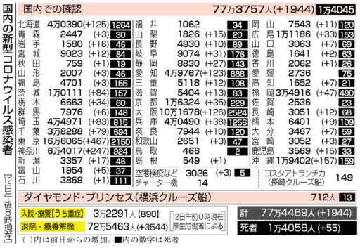 f:id:fuwakudejokyo:20210613093928j:plain