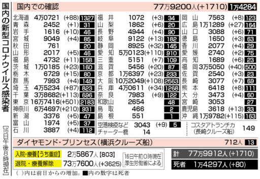 f:id:fuwakudejokyo:20210617102520j:plain