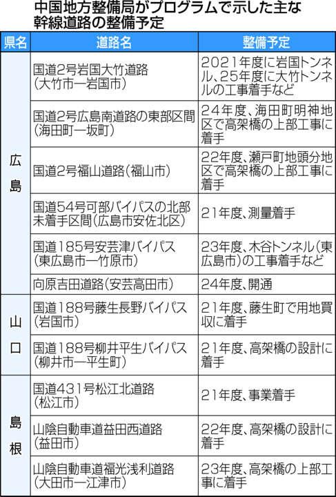 f:id:fuwakudejokyo:20210617102631j:plain