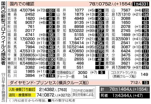 f:id:fuwakudejokyo:20210618085410j:plain