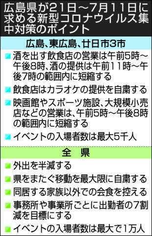 f:id:fuwakudejokyo:20210618090533j:plain