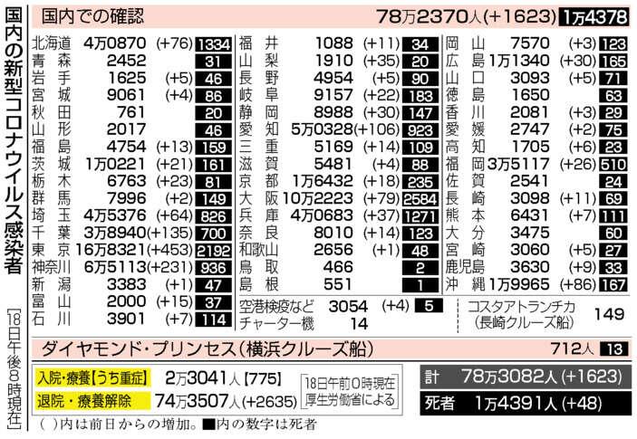 f:id:fuwakudejokyo:20210619085618j:plain