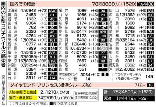 f:id:fuwakudejokyo:20210620171641j:plain