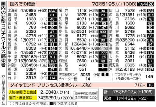 f:id:fuwakudejokyo:20210621103648j:plain