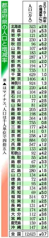 f:id:fuwakudejokyo:20210627094914j:plain