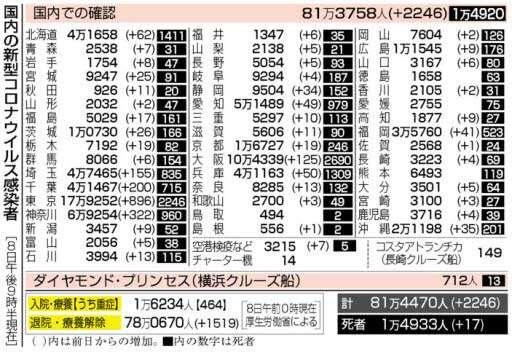 f:id:fuwakudejokyo:20210710094011j:plain