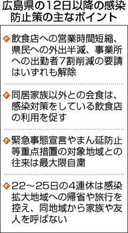 f:id:fuwakudejokyo:20210711222021j:plain