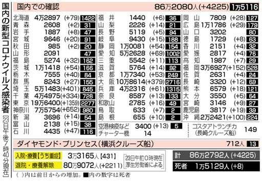 f:id:fuwakudejokyo:20210724084206j:plain