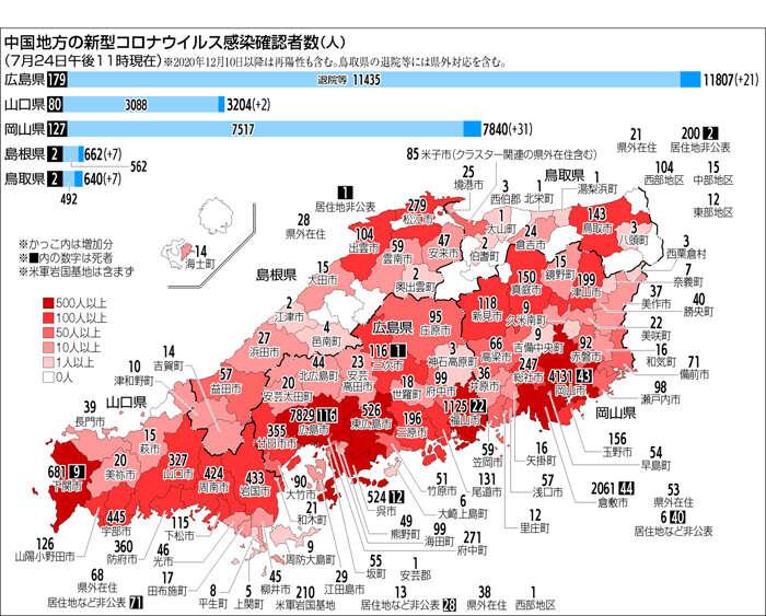 f:id:fuwakudejokyo:20210725084838j:plain