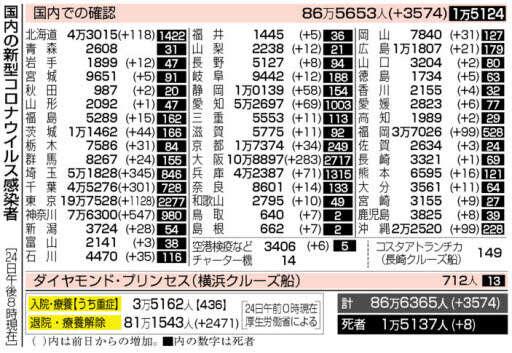 f:id:fuwakudejokyo:20210725084851j:plain