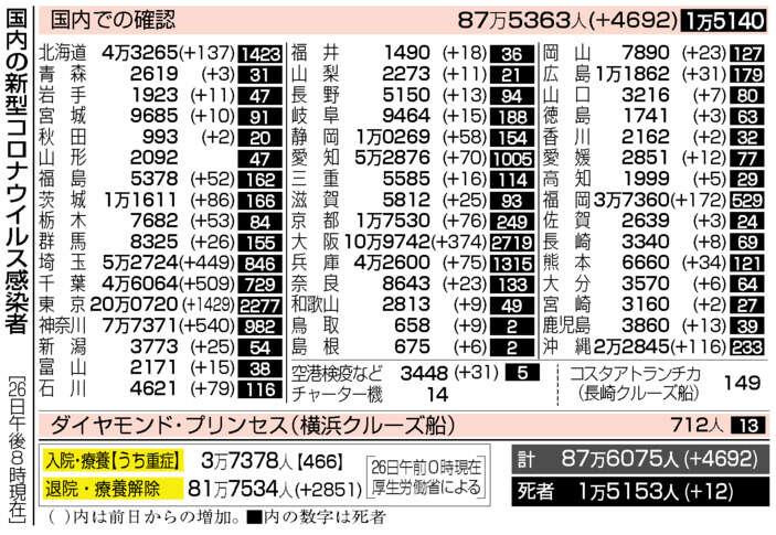 f:id:fuwakudejokyo:20210727084200j:plain