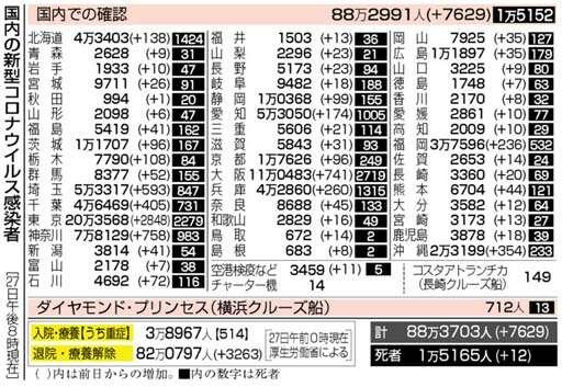 f:id:fuwakudejokyo:20210728095042j:plain