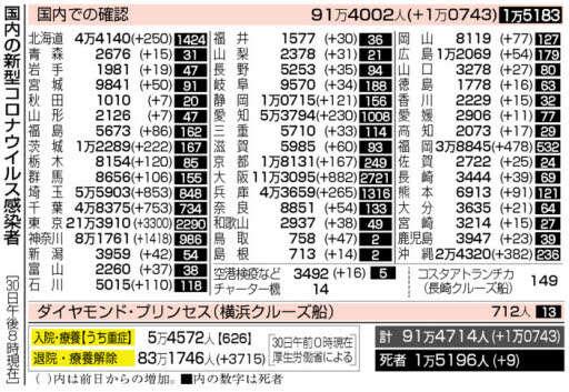 f:id:fuwakudejokyo:20210731083507j:plain