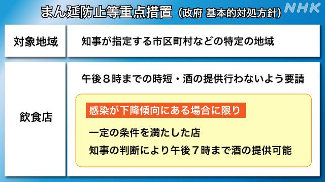 f:id:fuwakudejokyo:20210731085000j:plain