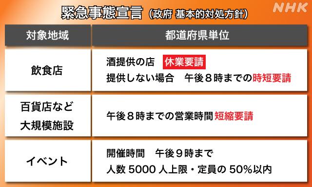 f:id:fuwakudejokyo:20210731085024j:plain