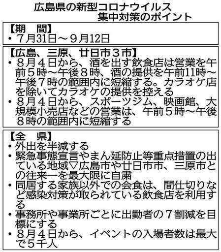 f:id:fuwakudejokyo:20210731090040j:plain
