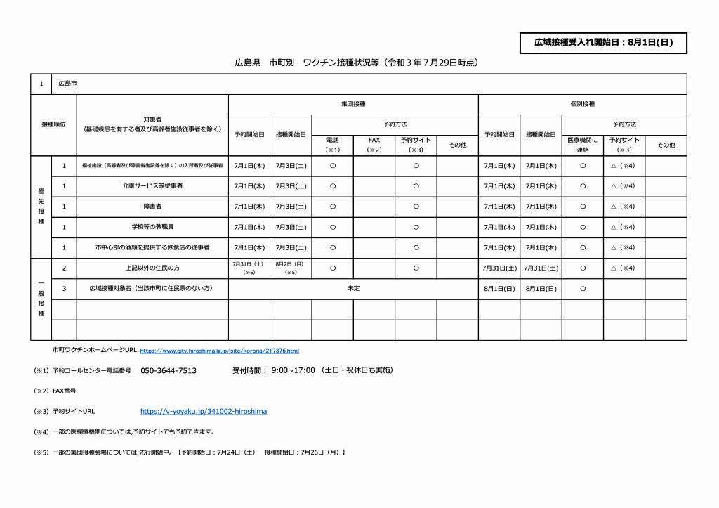 f:id:fuwakudejokyo:20210731094144j:plain