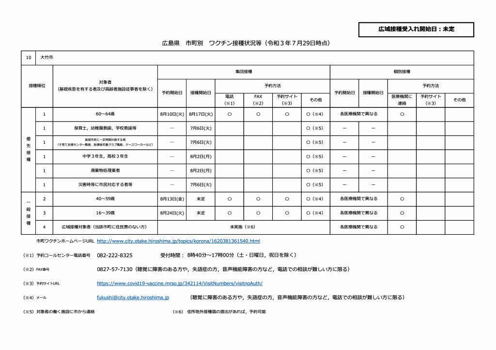 f:id:fuwakudejokyo:20210731094441j:plain