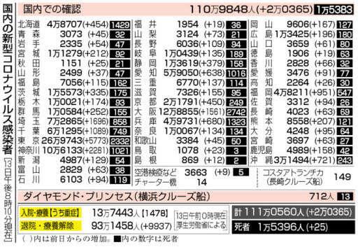 f:id:fuwakudejokyo:20210814092506j:plain