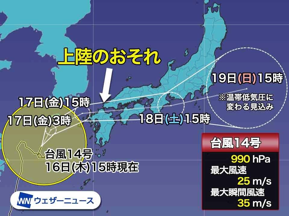 f:id:fuwakudejokyo:20210916230959j:plain
