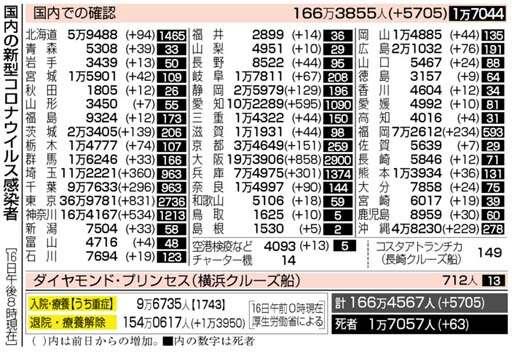 f:id:fuwakudejokyo:20210917100058j:plain