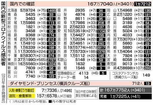 f:id:fuwakudejokyo:20210920082954j:plain