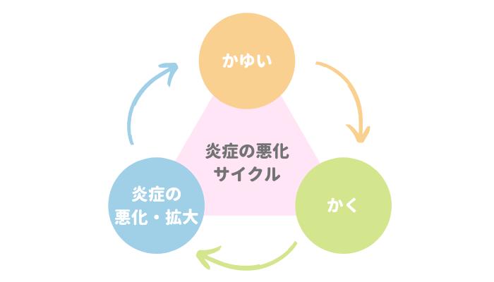f:id:fuwamimi:20200909102204p:plain
