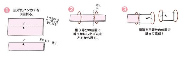 f:id:fuwari-x:20200430094150p:plain