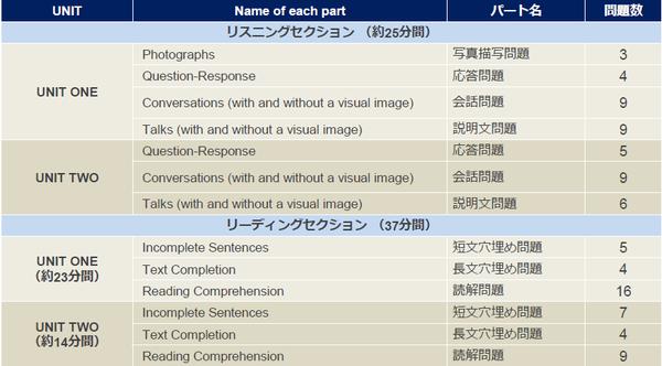 f:id:fuwari-x:20201130104830p:plain