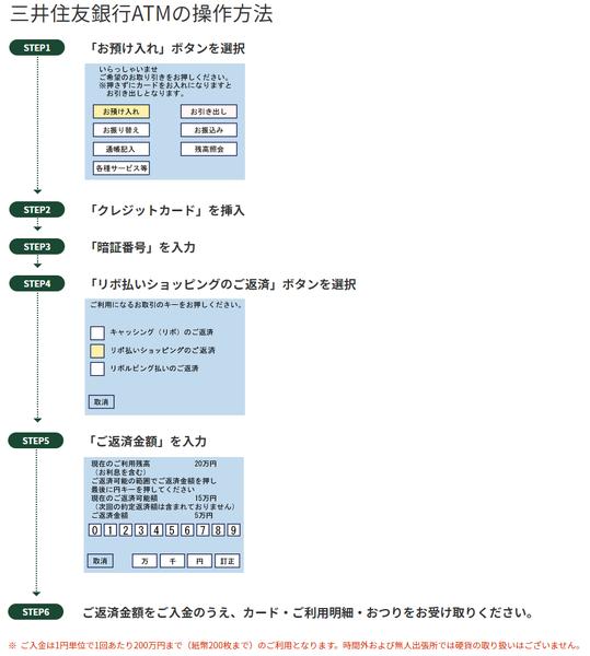f:id:fuwari-x:20210413094157p:plain